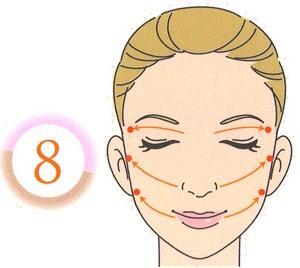 Souvent Comment se masser le Visage ? - Les Chroniques de Sonia JF94